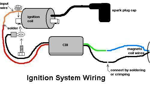 diagram spark plug wires how to wire an  diagram  free