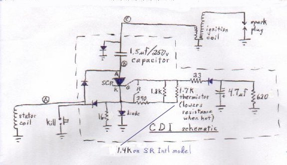 repairing the kdx cdi 1991 kdx 200 wiring diagram kdx 200 wiring diagram 1988 KDX 200 Yamaha Maxim 650 Chopper Wiring Diagrams KDX 200 Wiring System