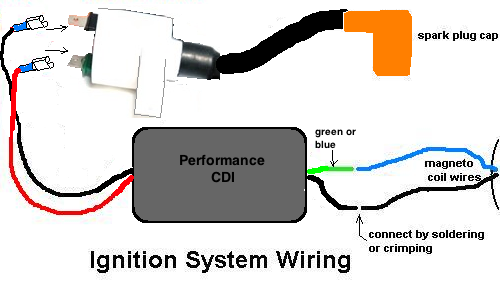 Cdi Wiring on New Racing Cdi Wiring Diagram