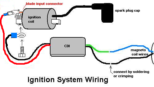 CDI Wiring2 installing the racing cdi & ignition coil Cam Position Sensor Wiring Harness at panicattacktreatment.co
