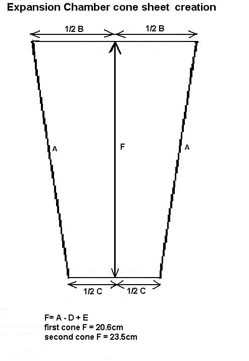 sheet metal cone template how to make an upswept expansion chamber
